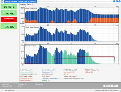 Real Time Activity Monitoring  (Multi Athletes Simultaneous)