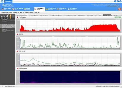 Training Performance Monitoring